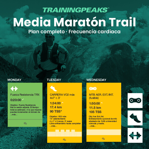 Plan de entrenamiento Media Maratón Trail